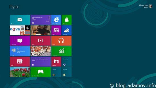 Стартовое окно Windows 8