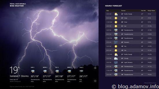 """Окно """"Погода""""  Windows 8 - просто на загляденье! Когда я поставлю систему на офисный компьютер, то уже предвижу, что моя производительность упадет ещё ниже - так как я слишком часто буду любоваться погодой, которая у нас в Праге, слишком переменчива и непредсказуема"""